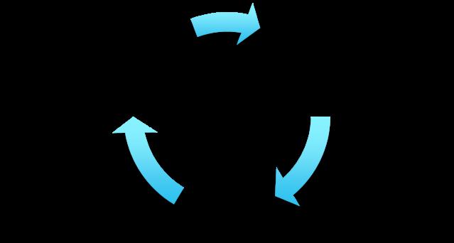 Den onda cirkeln_gränskontroll 2